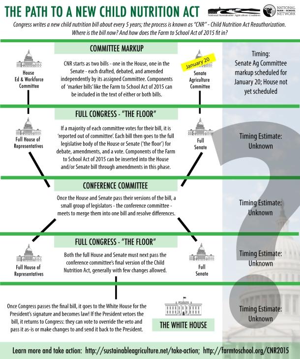 2016_1-CNR-process-graphic-v32